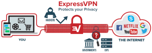 what-is-vpn@2x-a3f3f918aa5702aa8c363d8289d595af-300x106 Download ExpressVPN APP for PC- FREE UNLIMITED LIFETIME VPN